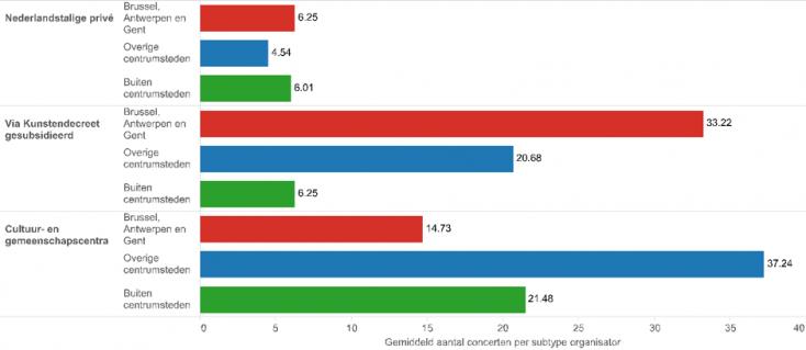 Hoe om 'n swaai kolom grafiek in Excel te skep?
